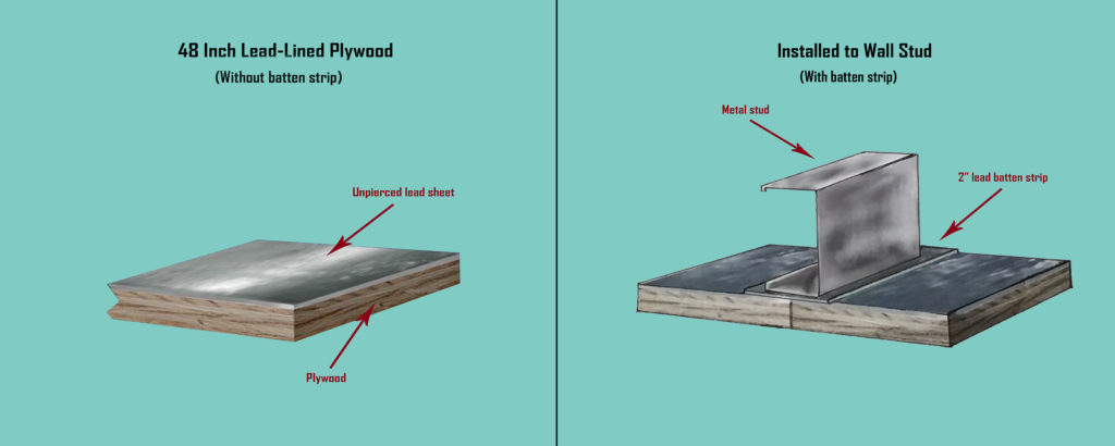 Lead-Lined Plywood