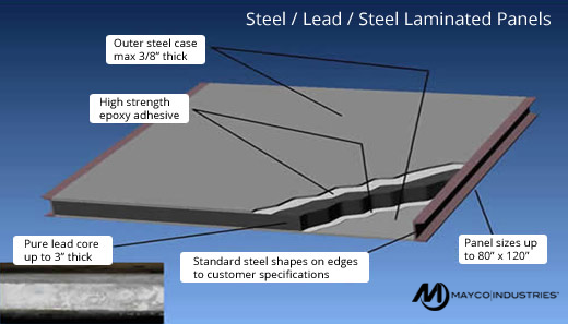Steel/Lead/Steel Laminated Parts